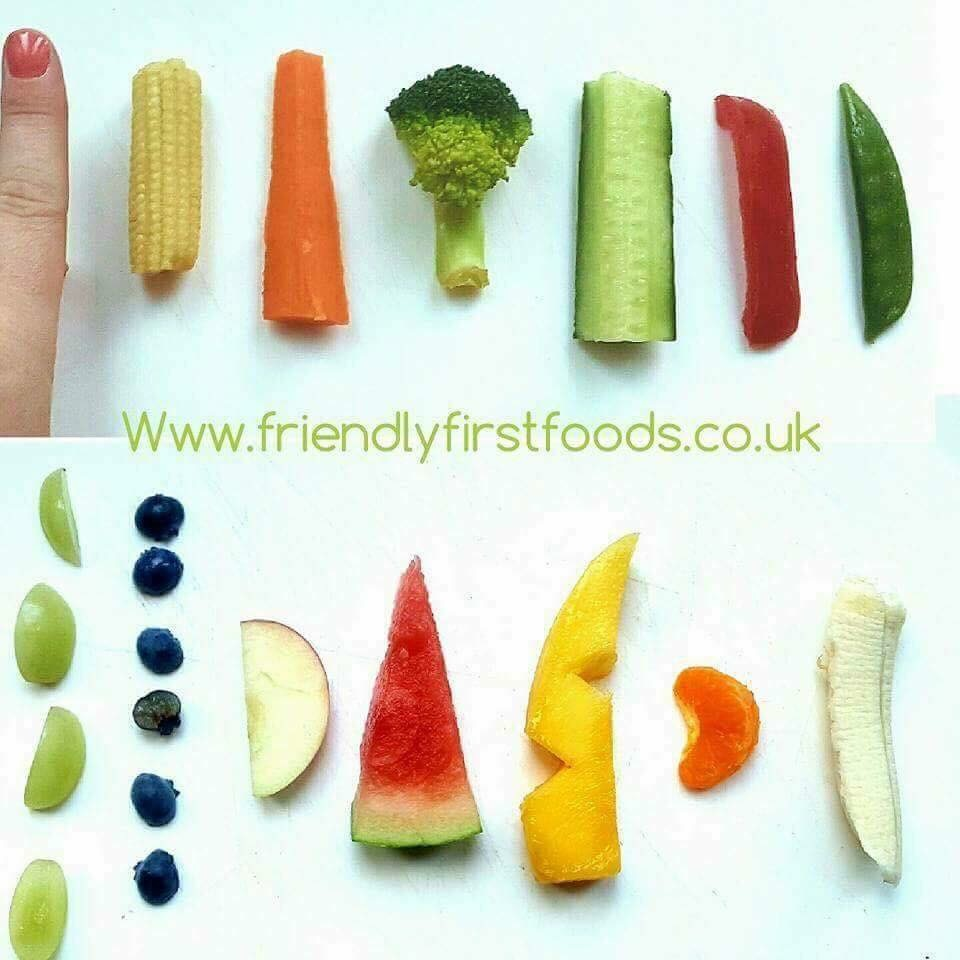 Baby Led Weaning Healthy And Hopeful